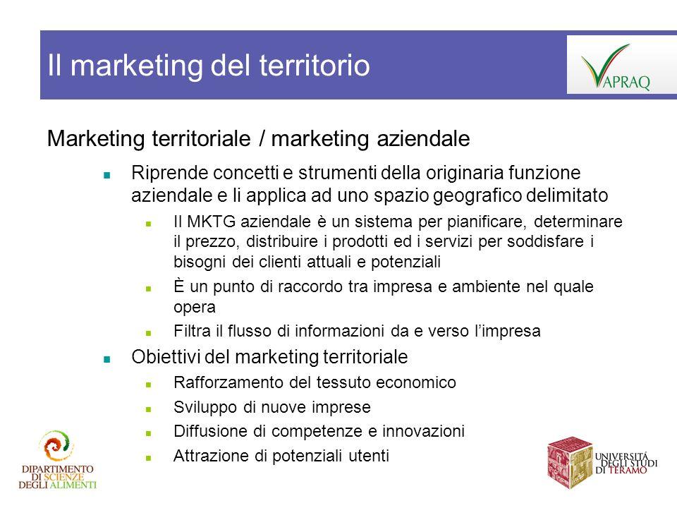 Marketing territoriale / marketing aziendale Riprende concetti e strumenti della originaria funzione aziendale e li applica ad uno spazio geografico d