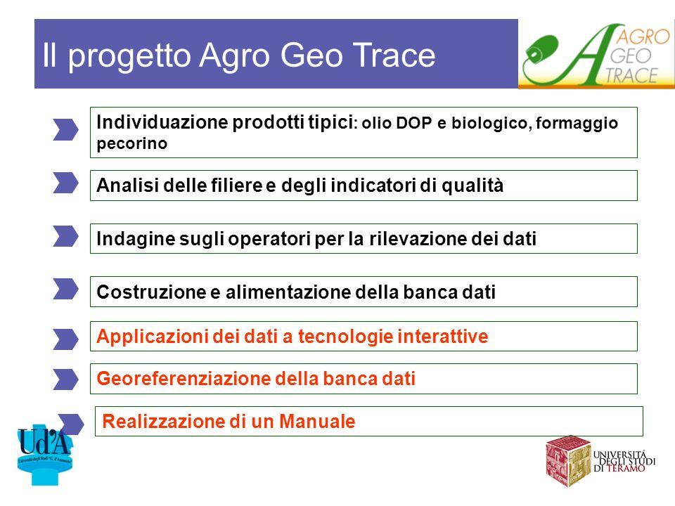 Il progetto Agro Geo Trace Individuazione prodotti tipici : olio DOP e biologico, formaggio pecorino Analisi delle filiere e degli indicatori di quali