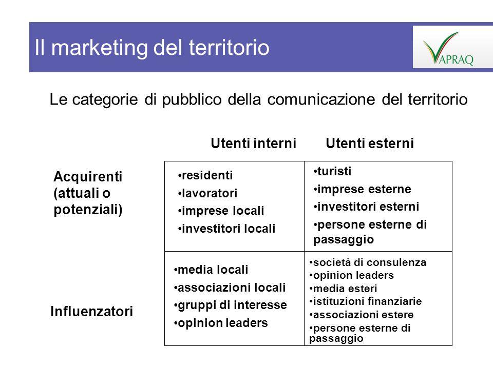 Le categorie di pubblico della comunicazione del territorio residenti lavoratori imprese locali investitori locali turisti imprese esterne investitori