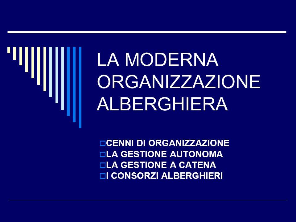 LA MODERNA ORGANIZZAZIONE ALBERGHIERA CENNI DI ORGANIZZAZIONE LA GESTIONE AUTONOMA LA GESTIONE A CATENA I CONSORZI ALBERGHIERI