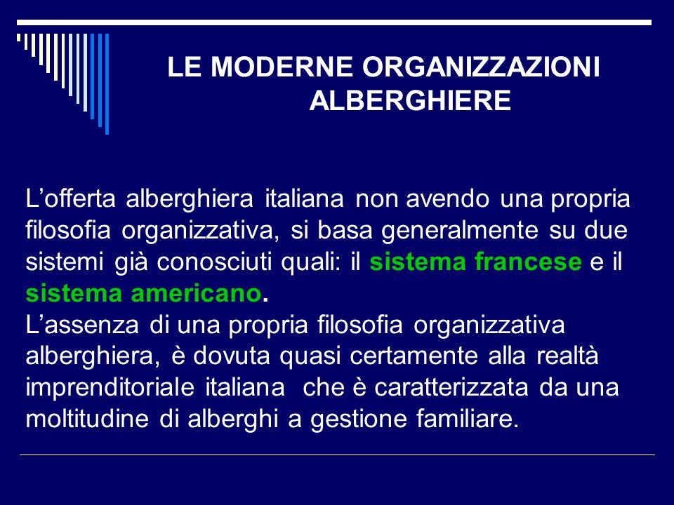 LE MODERNE ORGANIZZAZIONI ALBERGHIERE Lofferta alberghiera italiana non avendo una propria filosofia organizzativa, si basa generalmente su due sistem