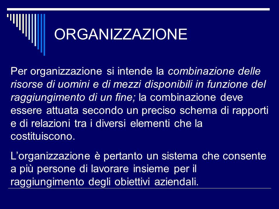 ORGANIZZAZIONE Per organizzazione si intende la combinazione delle risorse di uomini e di mezzi disponibili in funzione del raggiungimento di un fine;