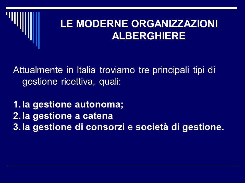 LE MODERNE ORGANIZZAZIONI ALBERGHIERE Attualmente in Italia troviamo tre principali tipi di gestione ricettiva, quali: 1.la gestione autonoma; 2.la ge