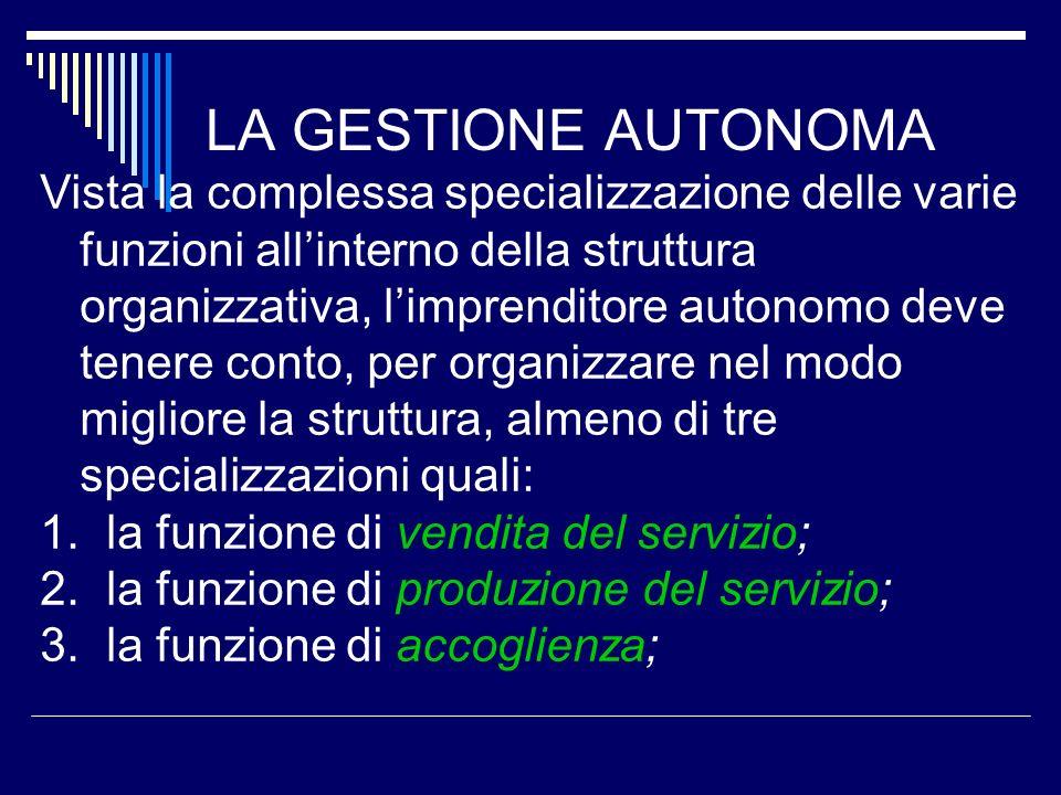 LA GESTIONE AUTONOMA Vista la complessa specializzazione delle varie funzioni allinterno della struttura organizzativa, limprenditore autonomo deve te