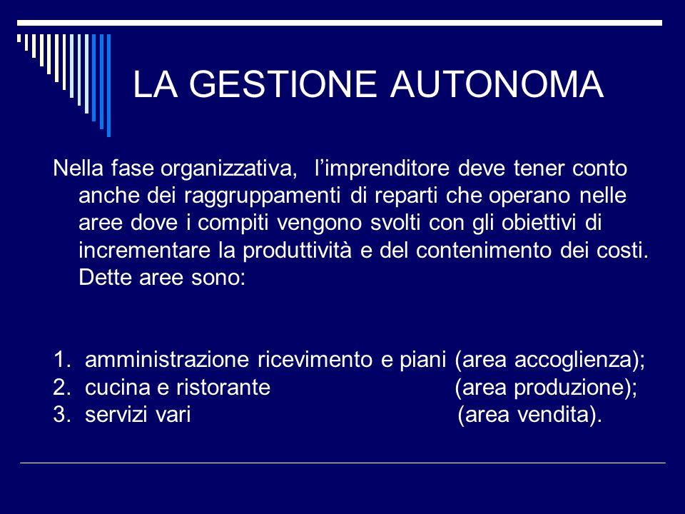 LA GESTIONE AUTONOMA Nella fase organizzativa, limprenditore deve tener conto anche dei raggruppamenti di reparti che operano nelle aree dove i compit