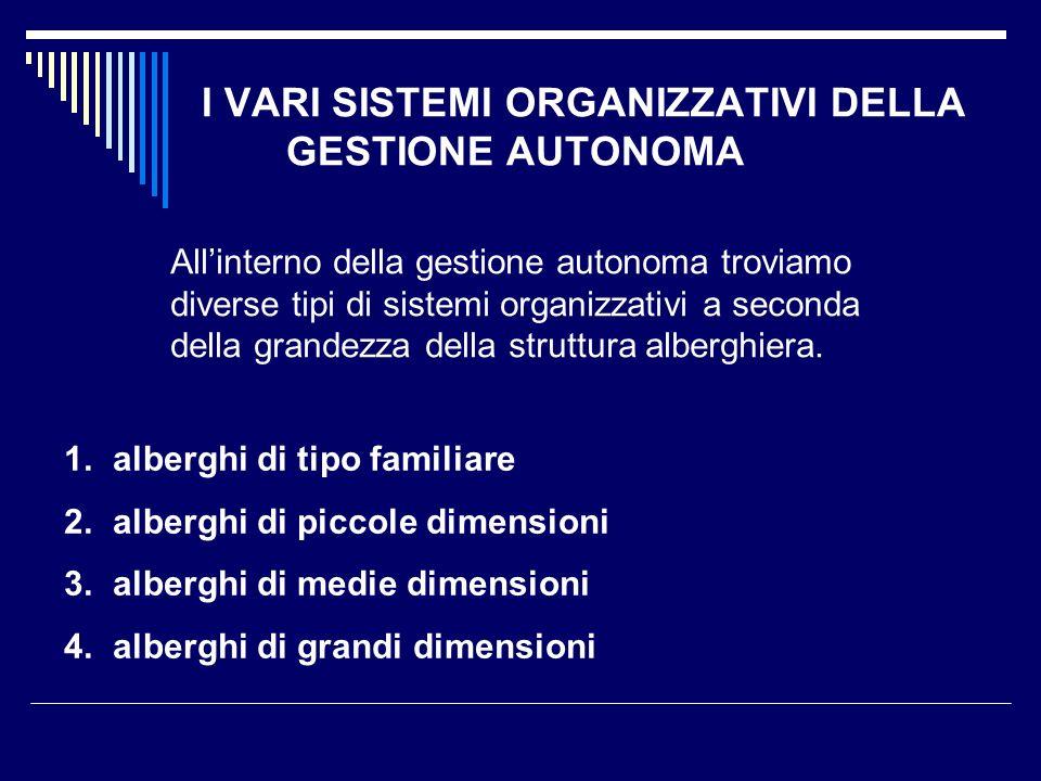 I VARI SISTEMI ORGANIZZATIVI DELLA GESTIONE AUTONOMA Allinterno della gestione autonoma troviamo diverse tipi di sistemi organizzativi a seconda della