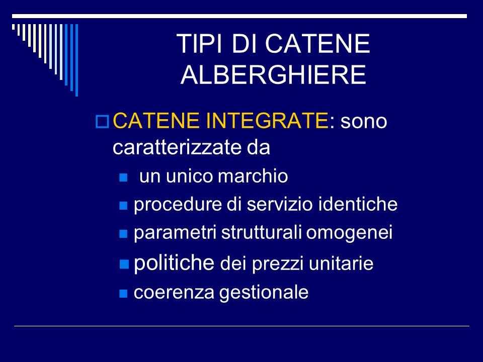 TIPI DI CATENE ALBERGHIERE CATENE INTEGRATE: sono caratterizzate da un unico marchio procedure di servizio identiche parametri strutturali omogenei po