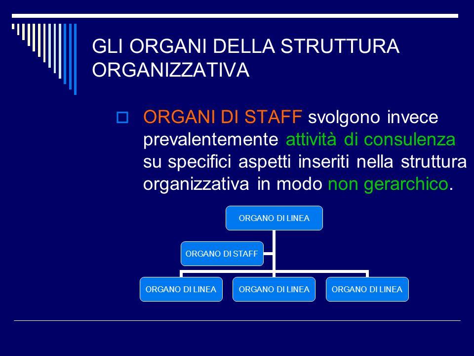 GLI ORGANI DELLA STRUTTURA ORGANIZZATIVA ORGANI DI STAFF svolgono invece prevalentemente attività di consulenza su specifici aspetti inseriti nella st