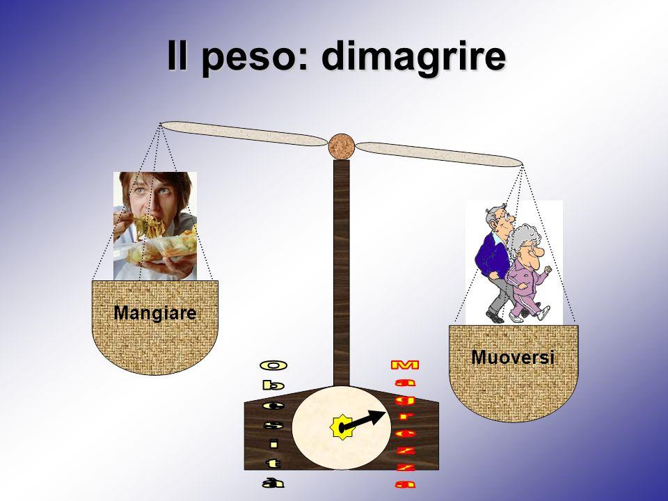 Il peso ideale Dipende dalla statura, dal sesso e dallo spessore delle ossa Permette allorganismo un rendimento ottimale E associato alla maggiore durata di vita BMI: Peso in kg Altezza in m 2 =20-25