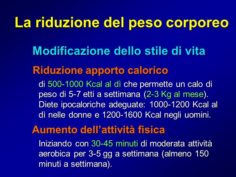 La riduzione del peso corporeo Modificazione dello stile di vita Riduzione apporto calorico di 500-1000 Kcal al dì che permette un calo di peso di 5-7