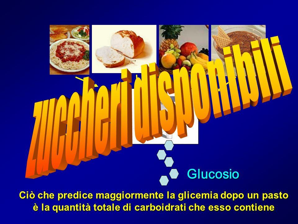 Cibi contenenti solo zuccheri 100% 80% 90% 40% 70% 75%