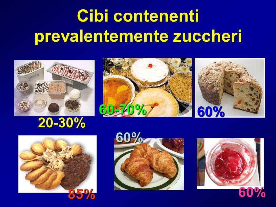 Cibi contenenti prevalentemente zuccheri 20-30% 60-70% 60% 60% 85% 60%