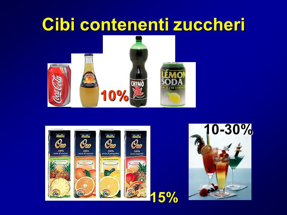 Cibi contenenti zuccheri 10% 15% 10-30%