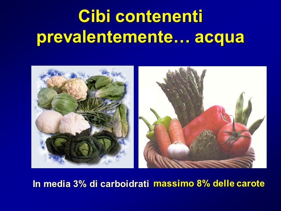 Cibi contenenti prevalentemente… acqua In media 3% di carboidrati massimo 8% delle carote