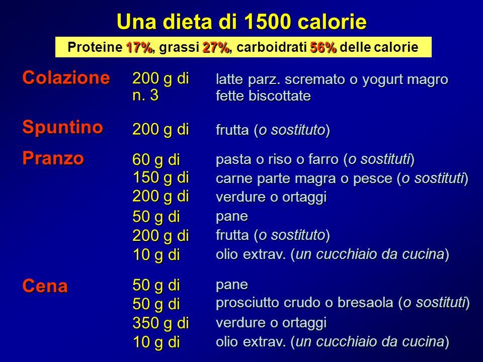 Una dieta di 1500 calorie Colazione Pranzo Cena 200 g di latte parz. scremato o yogurt magro Spuntino 200 g di frutta (o sostituto) 60 g di pasta o ri