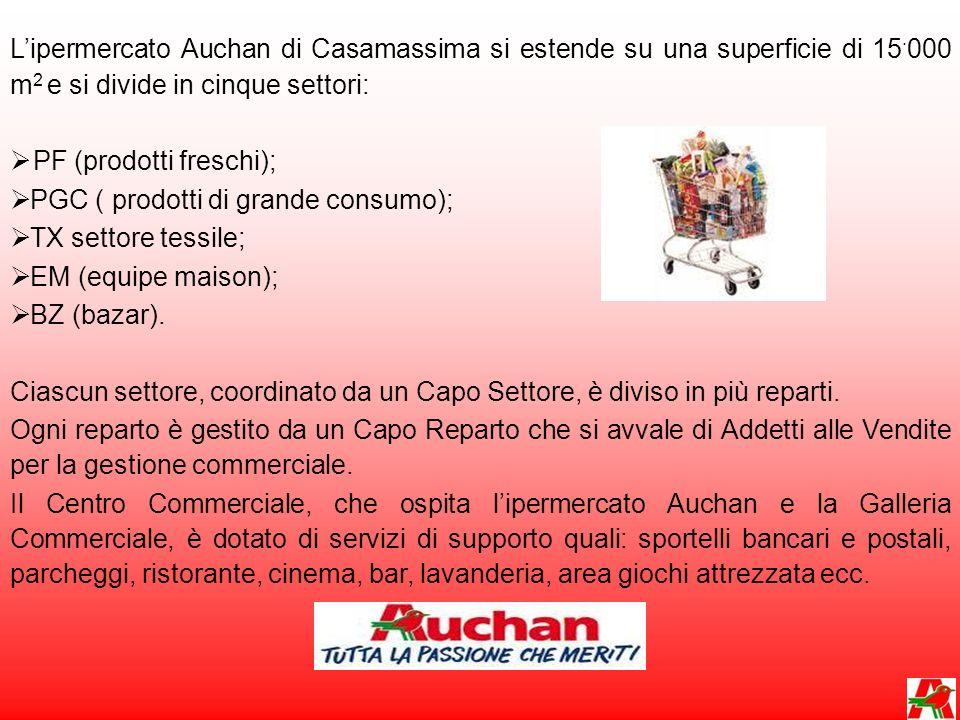 Lipermercato Auchan di Casamassima si estende su una superficie di 15.