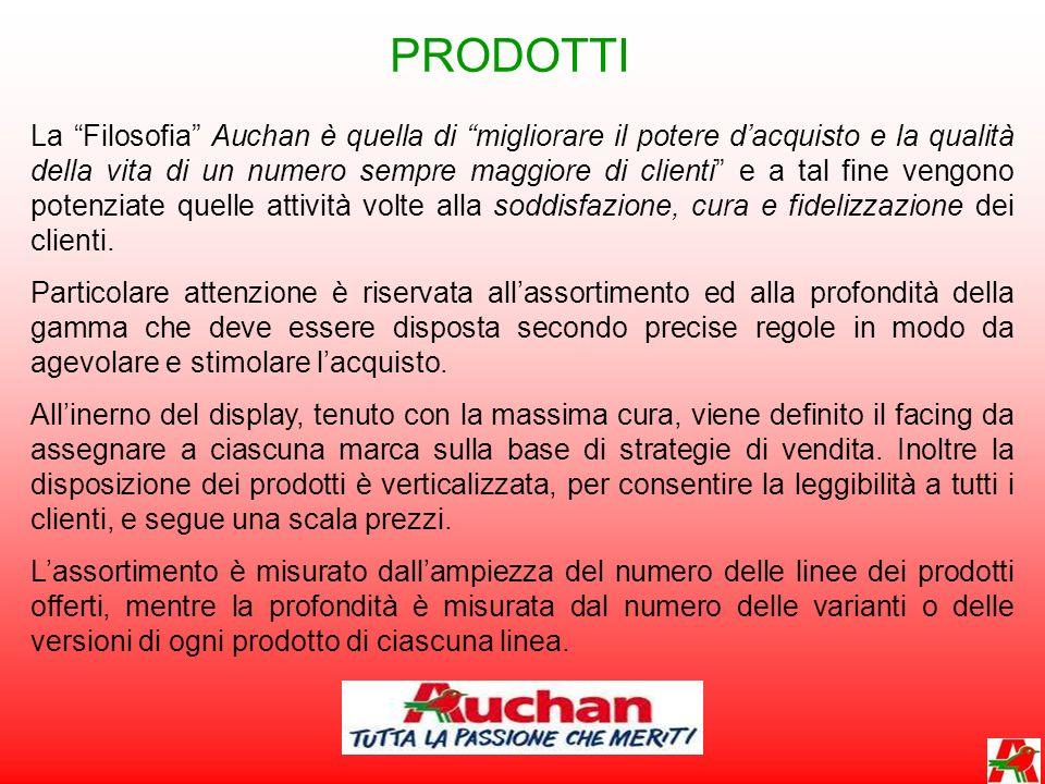 PRODOTTI La Filosofia Auchan è quella di migliorare il potere dacquisto e la qualità della vita di un numero sempre maggiore di clienti e a tal fine vengono potenziate quelle attività volte alla soddisfazione, cura e fidelizzazione dei clienti.