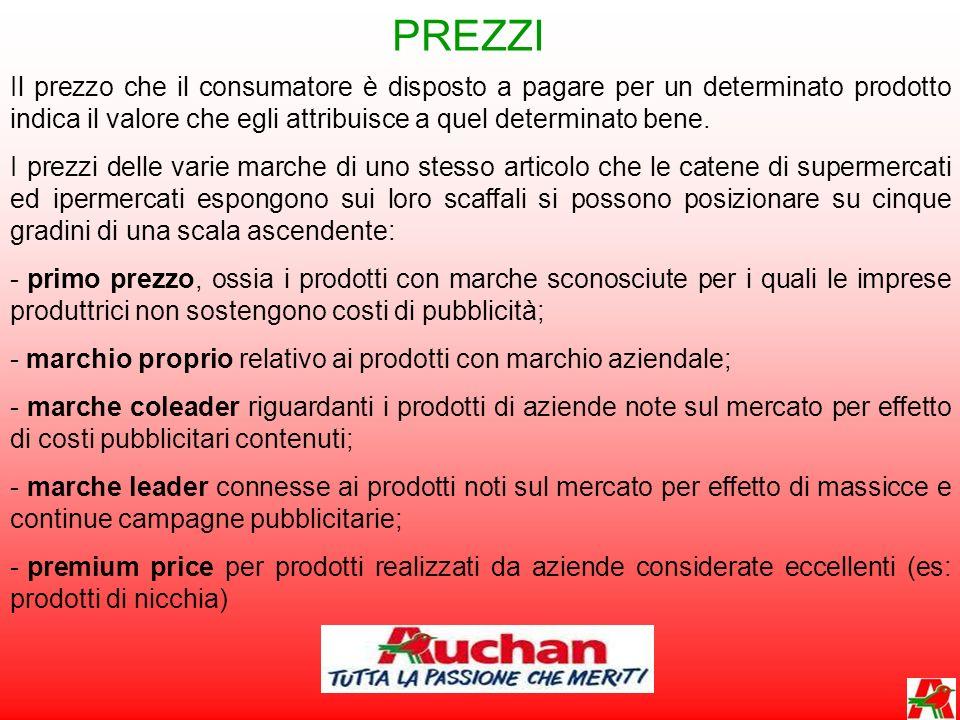 PREZZI Il prezzo che il consumatore è disposto a pagare per un determinato prodotto indica il valore che egli attribuisce a quel determinato bene.