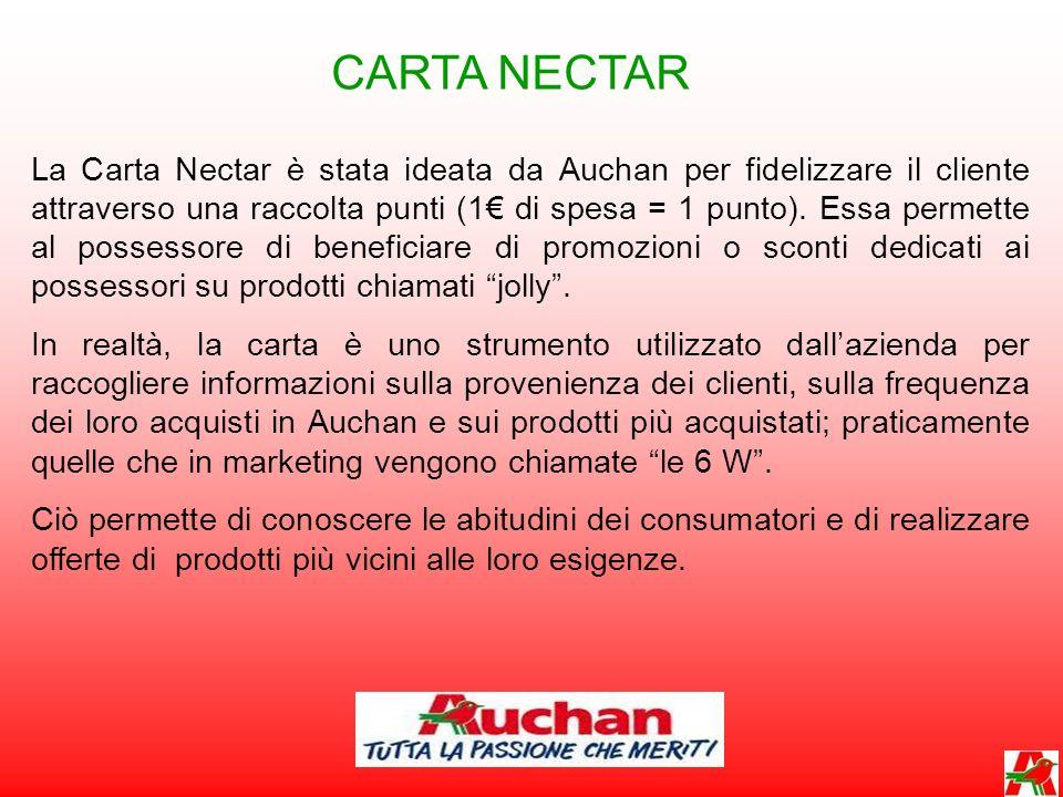 CARTA NECTAR La Carta Nectar è stata ideata da Auchan per fidelizzare il cliente attraverso una raccolta punti (1 di spesa = 1 punto).