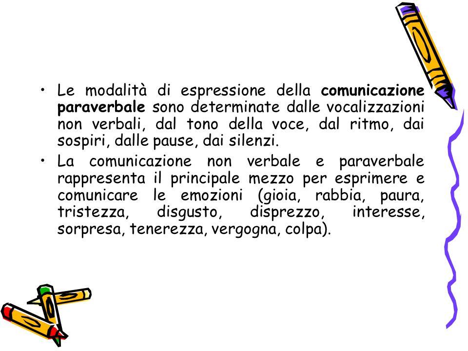 Le modalità di espressione della comunicazione paraverbale sono determinate dalle vocalizzazioni non verbali, dal tono della voce, dal ritmo, dai sosp