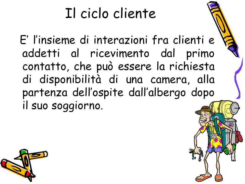 Il ciclo cliente E linsieme di interazioni fra clienti e addetti al ricevimento dal primo contatto, che può essere la richiesta di disponibilità di un