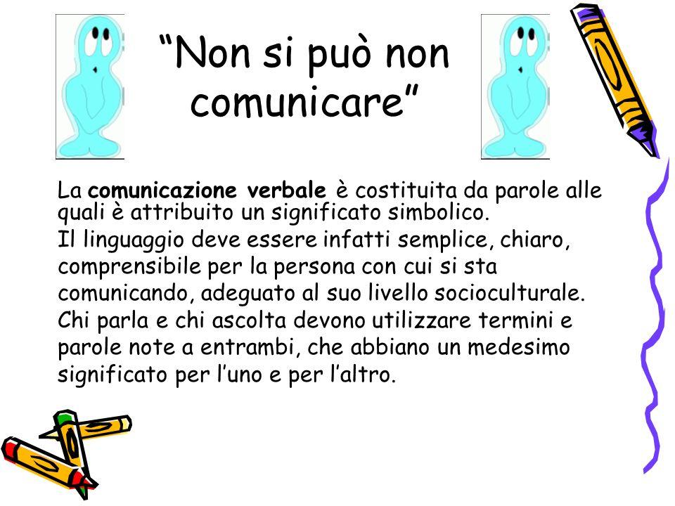 Non si può non comunicare La comunicazione verbale è costituita da parole alle quali è attribuito un significato simbolico. Il linguaggio deve essere