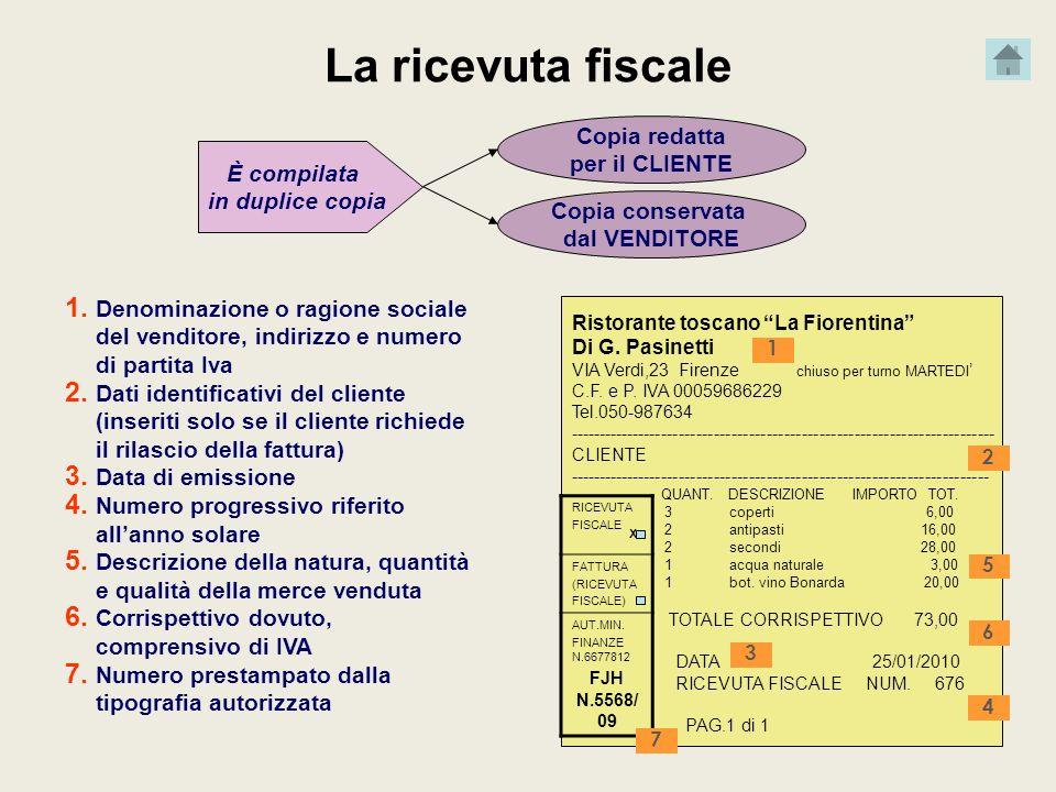 La ricevuta fiscale Ristorante toscano La Fiorentina Di G. Pasinetti VIA Verdi,23 Firenze chiuso per turno MARTEDI C.F. e P. IVA 00059686229 Tel.050-9