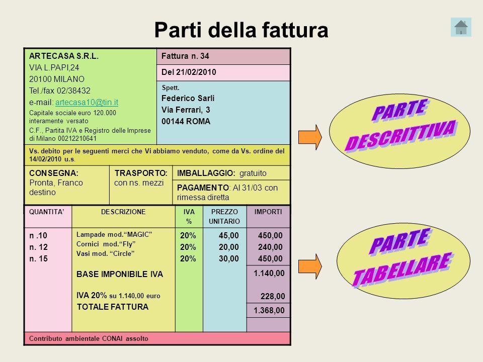 Parti della fattura ARTECASA S.R.L. VIA L.PAPI,24 20100 MILANO Tel./fax 02/38432 e-mail: artecasa10@tin.itartecasa10@tin.it Capitale sociale euro 120.