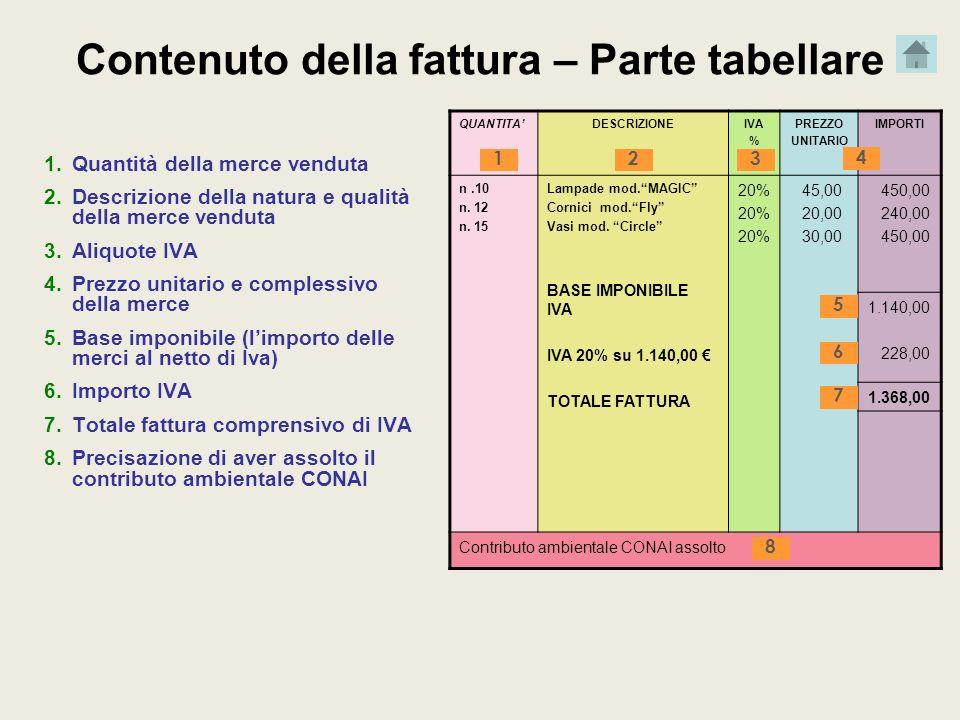 Contenuto della fattura – Parte tabellare 1.Quantità della merce venduta 2.Descrizione della natura e qualità della merce venduta 3.Aliquote IVA 4.Pre