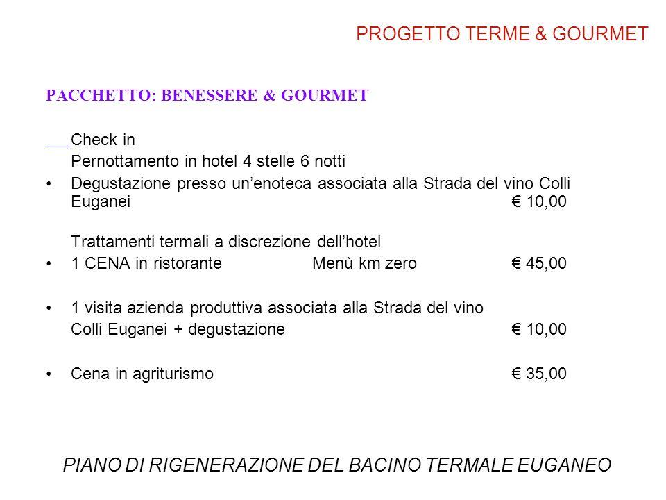 PACCHETTO: BENESSERE & GOURMET Check in Pernottamento in hotel 4 stelle 6 notti Degustazione presso unenoteca associata alla Strada del vino Colli Euganei 10,00 Trattamenti termali a discrezione dellhotel 1 CENA in ristoranteMenù km zero 45,00 1 visita azienda produttiva associata alla Strada del vino Colli Euganei + degustazione 10,00 Cena in agriturismo 35,00 PROGETTO TERME & GOURMET PIANO DI RIGENERAZIONE DEL BACINO TERMALE EUGANEO