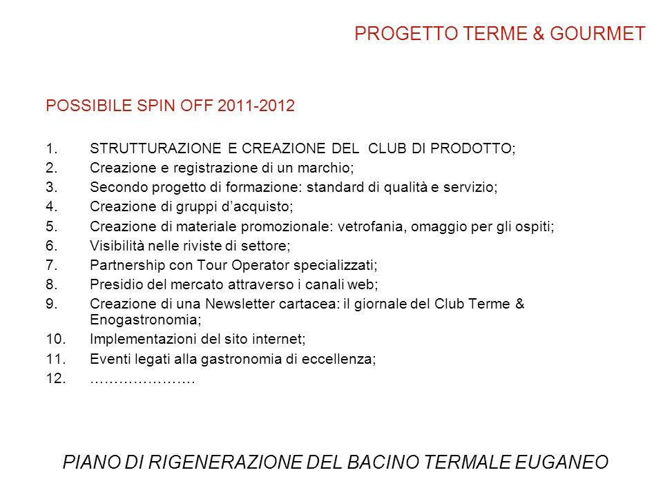 POSSIBILE SPIN OFF 2011-2012 1.STRUTTURAZIONE E CREAZIONE DEL CLUB DI PRODOTTO; 2.Creazione e registrazione di un marchio; 3.Secondo progetto di forma