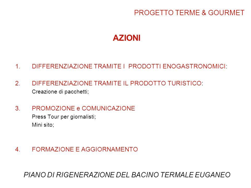 AZIONI 1.DIFFERENZIAZIONE TRAMITE I PRODOTTI ENOGASTRONOMICI: 2.DIFFERENZIAZIONE TRAMITE IL PRODOTTO TURISTICO: Creazione di pacchetti; 3.PROMOZIONE e COMUNICAZIONE Press Tour per giornalisti; Mini sito; 4.FORMAZIONE E AGGIORNAMENTO PIANO DI RIGENERAZIONE DEL BACINO TERMALE EUGANEO PROGETTO TERME & GOURMET