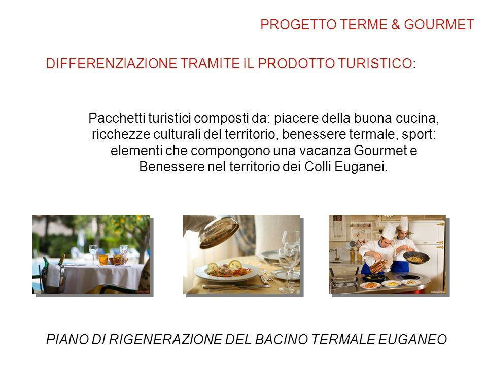 DIFFERENZIAZIONE TRAMITE IL PRODOTTO TURISTICO: Pacchetti turistici composti da: piacere della buona cucina, ricchezze culturali del territorio, benes