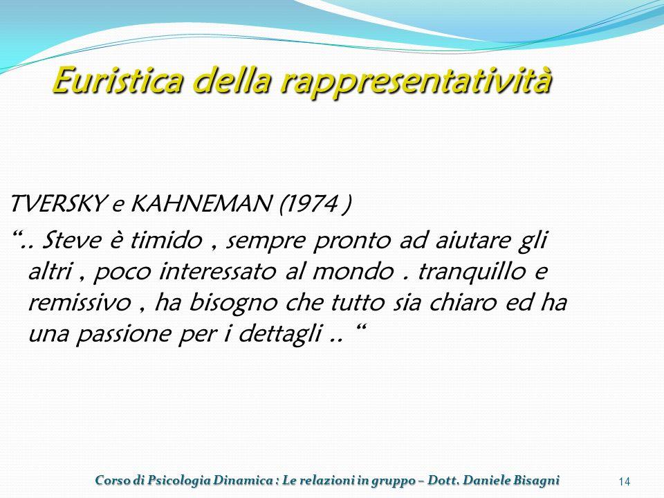 Euristica della rappresentatività TVERSKY e KAHNEMAN (1974 )..