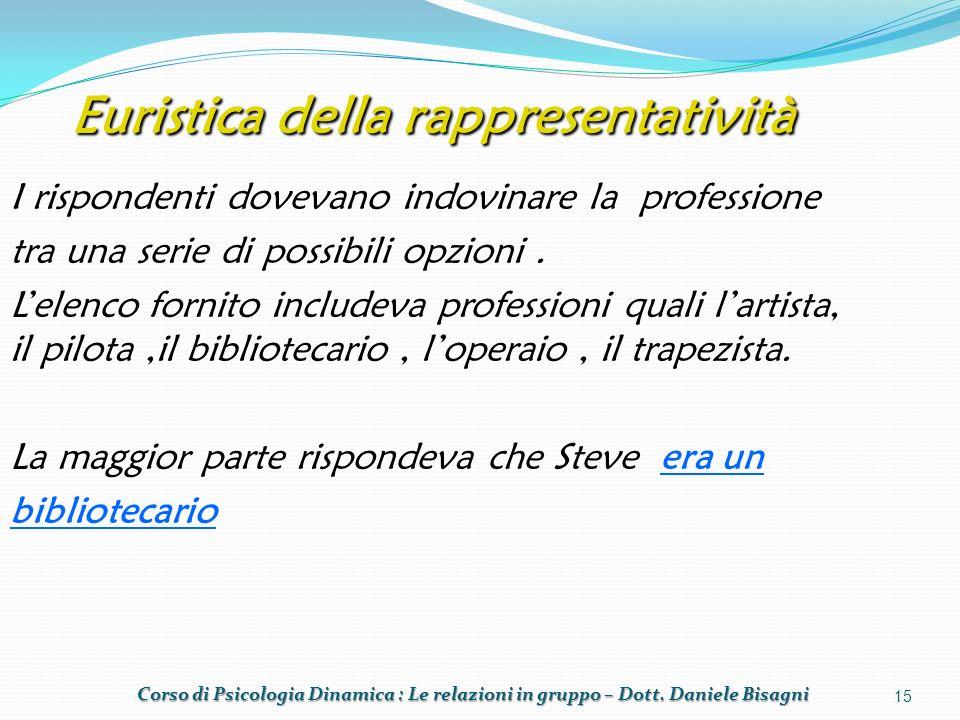 Euristica della rappresentatività I rispondenti dovevano indovinare la professione tra una serie di possibili opzioni.