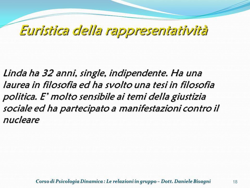 Euristica della rappresentatività Linda ha 32 anni, single, indipendente.