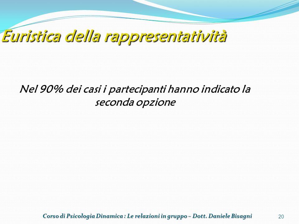 Euristica della rappresentatività Nel 90% dei casi i partecipanti hanno indicato la seconda opzione 20 Corso di Psicologia Dinamica : Le relazioni in gruppo – Dott.