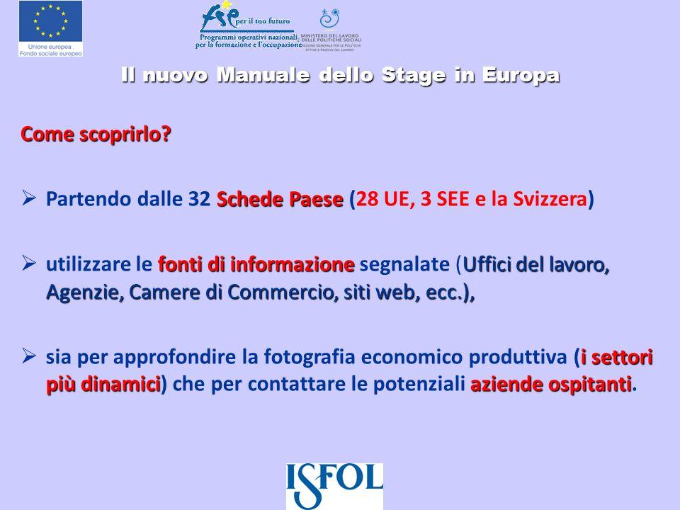 Il nuovo Manuale dello Stage in Europa Il nuovo Manuale dello Stage in Europa Come scoprirlo? Schede Paese Partendo dalle 32 Schede Paese (28 UE, 3 SE