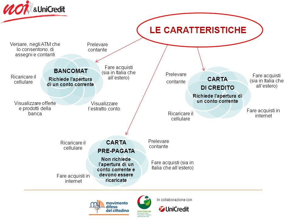 In collaborazione con LE CARATTERISTICHE
