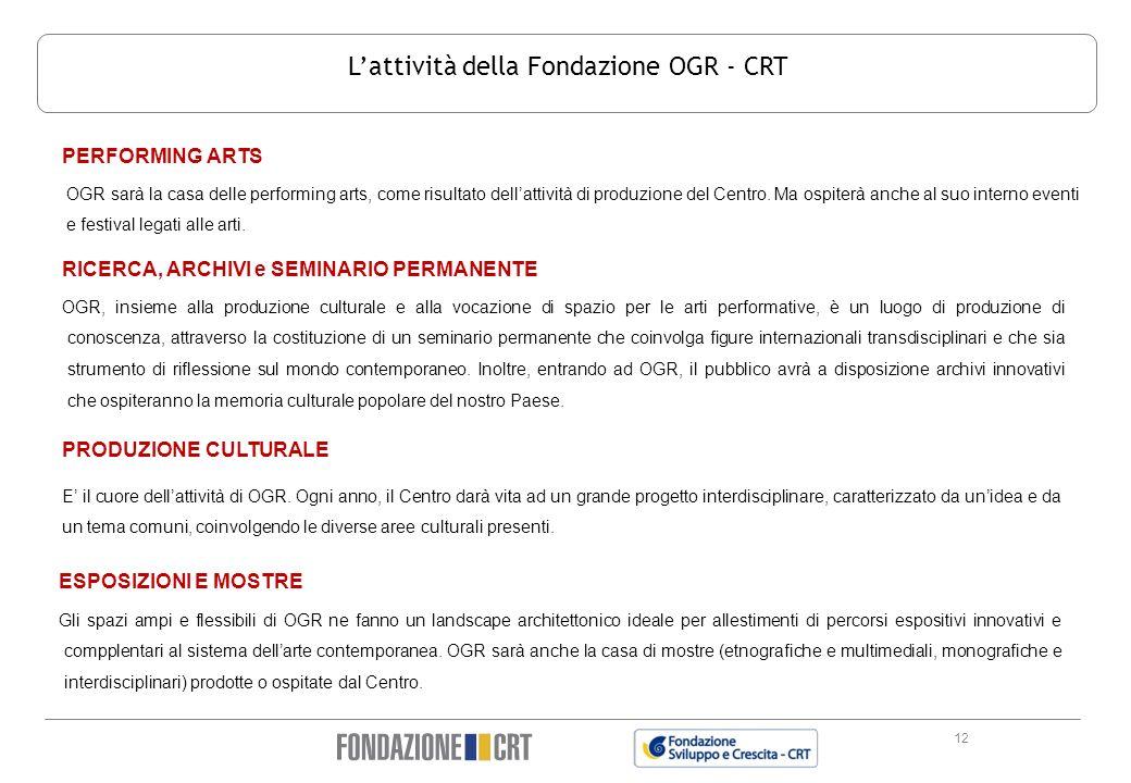 Lattività della Fondazione OGR - CRT 12 PERFORMING ARTS OGR sarà la casa delle performing arts, come risultato dellattività di produzione del Centro.