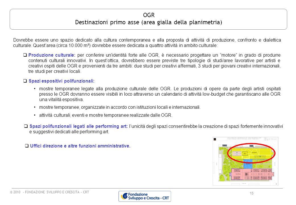 15 OGR Destinazioni primo asse (area gialla della planimetria) Uffici direzione e altre funzioni amministrative. © 2010 - FONDAZIONE SVILUPPO E CRESCI