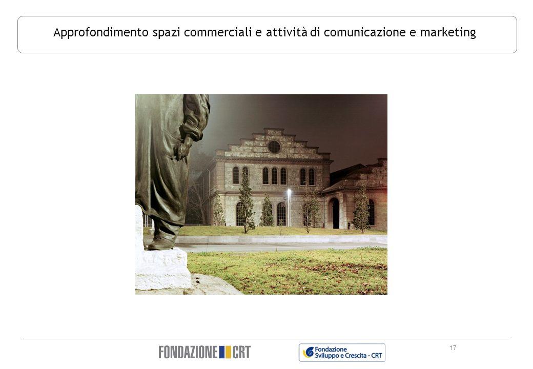 17 Approfondimento spazi commerciali e attività di comunicazione e marketing