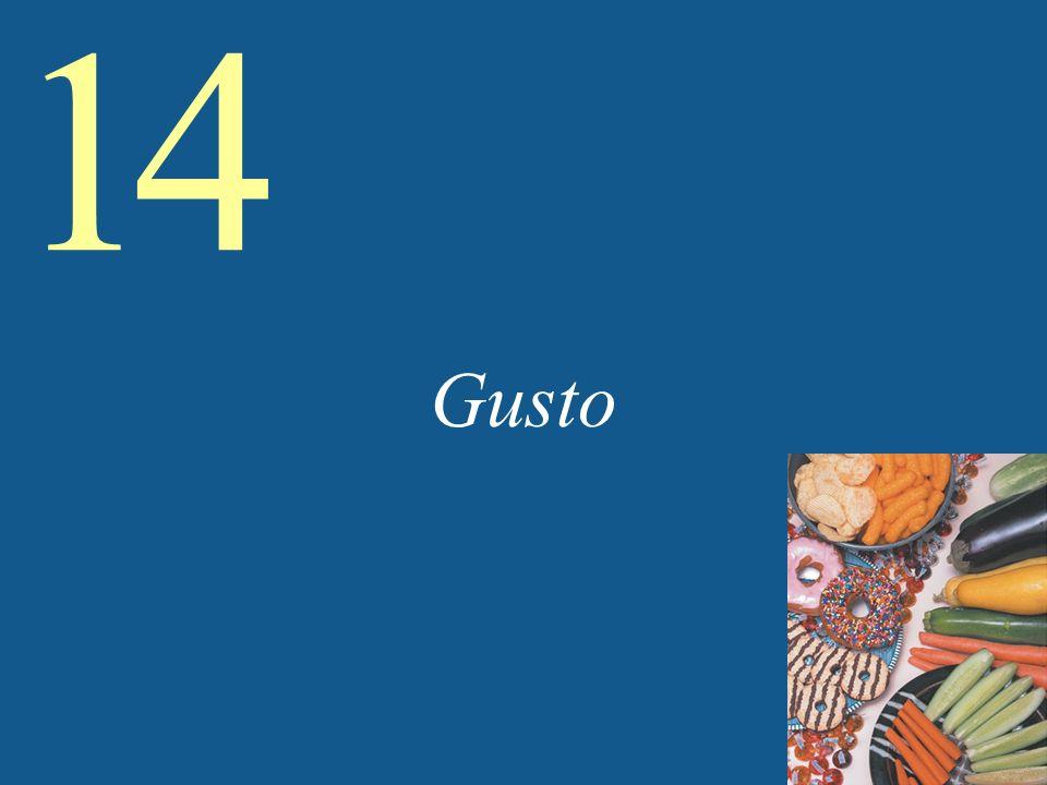 14 The Four Basic Tastes (contd) Aspro: –Questa dimensione del gusto serve a rivelare lacido nei cibi –Cosa sono gli acidi.