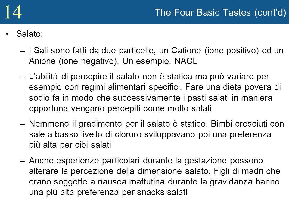 14 The Four Basic Tastes (contd) Salato: –I Sali sono fatti da due particelle, un Catione (ione positivo) ed un Anione (ione negativo). Un esempio, NA