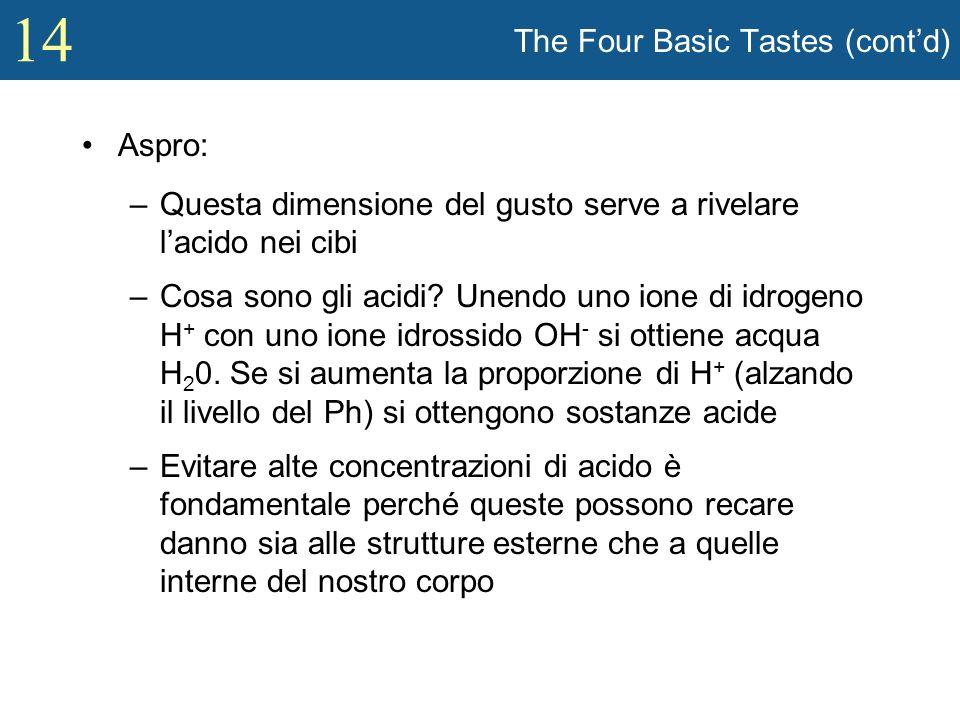 14 The Four Basic Tastes (contd) Aspro: –Questa dimensione del gusto serve a rivelare lacido nei cibi –Cosa sono gli acidi? Unendo uno ione di idrogen