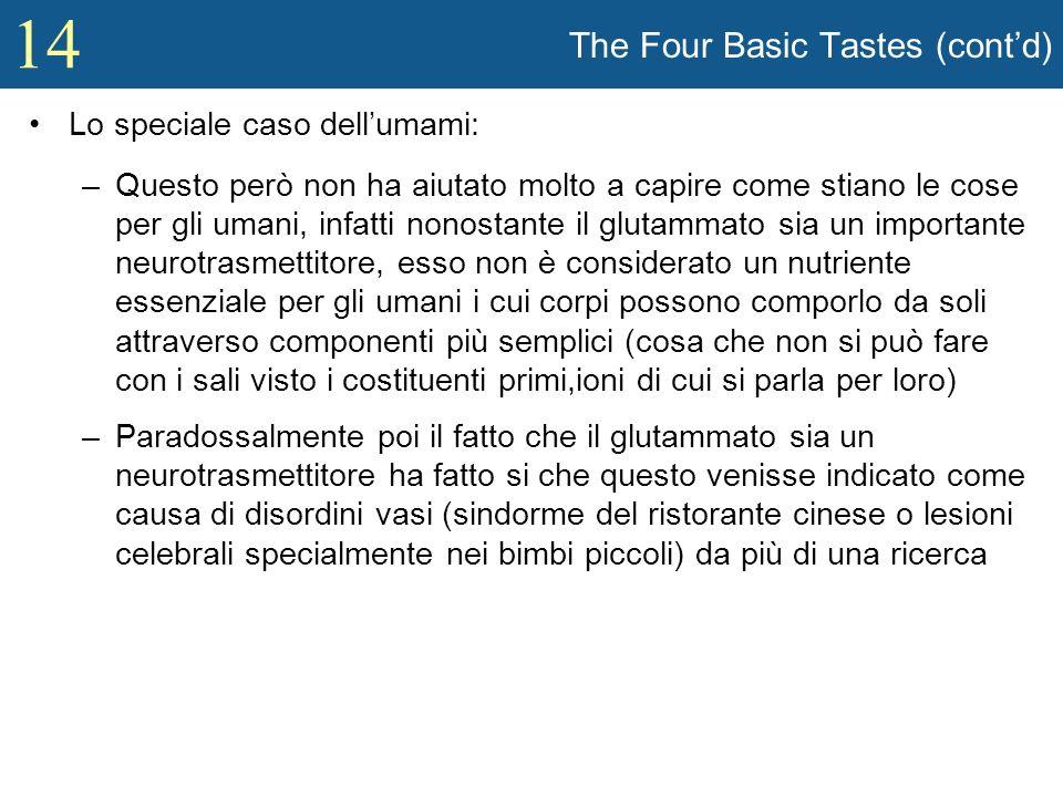 14 The Four Basic Tastes (contd) Lo speciale caso dellumami: –Questo però non ha aiutato molto a capire come stiano le cose per gli umani, infatti non