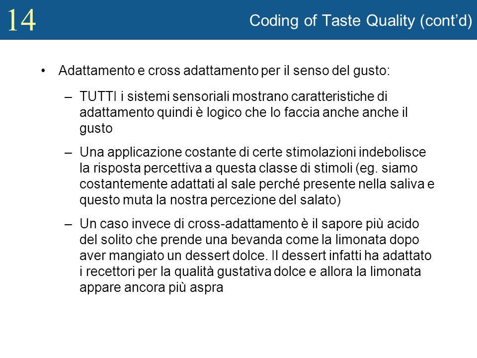14 Coding of Taste Quality (contd) Adattamento e cross adattamento per il senso del gusto: –TUTTI i sistemi sensoriali mostrano caratteristiche di ada