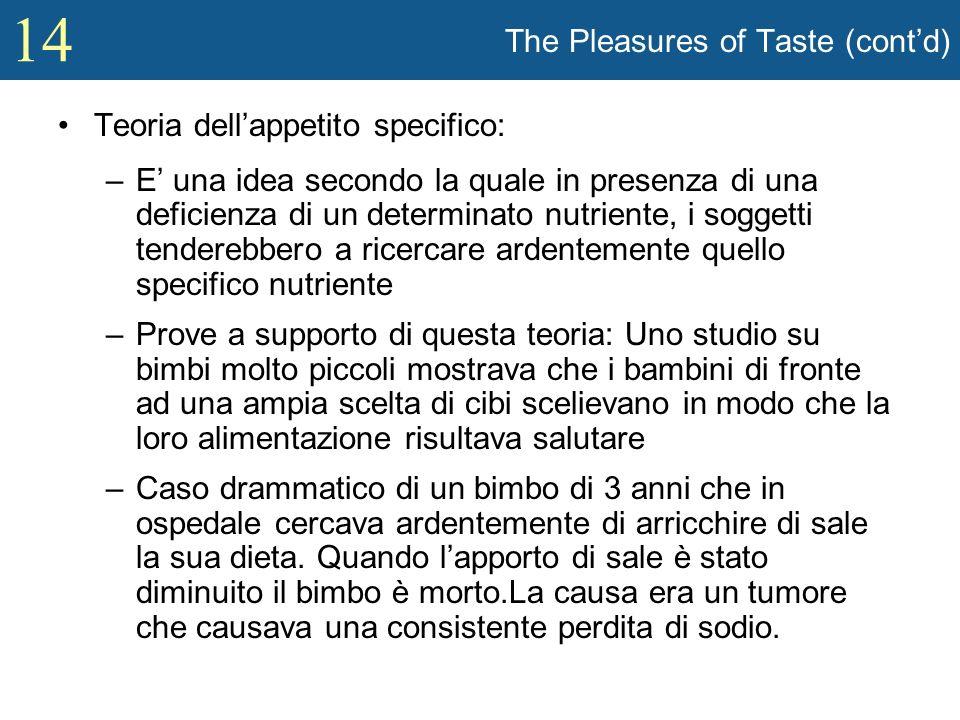 14 The Pleasures of Taste (contd) Teoria dellappetito specifico: –E una idea secondo la quale in presenza di una deficienza di un determinato nutrient