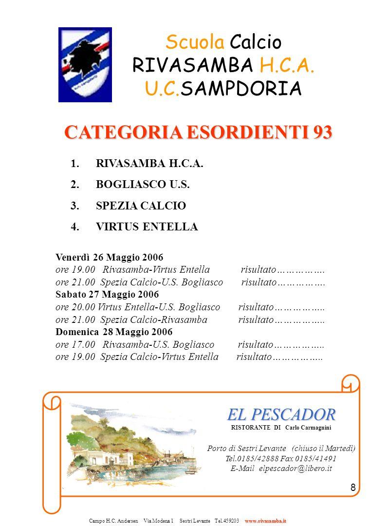 8 Scuola Calcio RIVASAMBA H.C.A. U.C.SAMPDORIA CATEGORIA ESORDIENTI 93 1.RIVASAMBA H.C.A. 2.BOGLIASCO U.S. 3.SPEZIA CALCIO 4.VIRTUS ENTELLA Venerdì 26