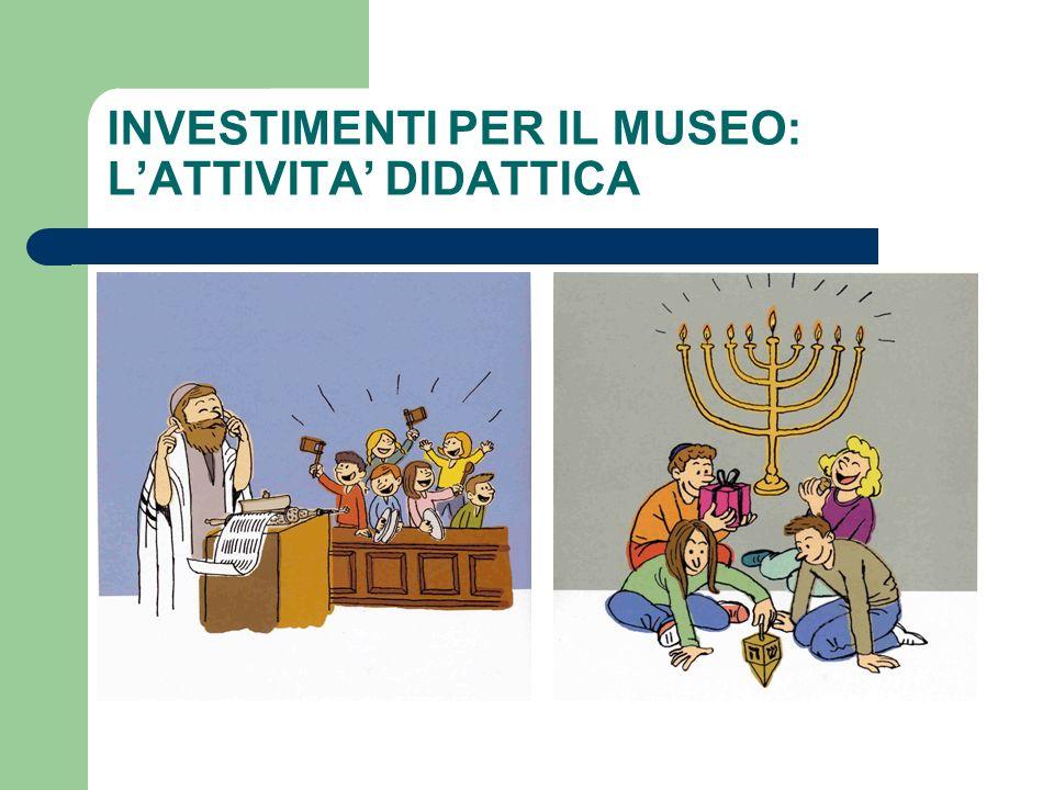 INVESTIMENTI PER IL MUSEO: LATTIVITA DIDATTICA